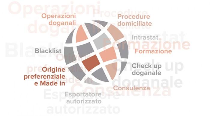 illustrazione servizi